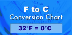 Temperature conversion chart.